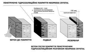 Специально ко Дню Независимости только 24 дня от компании ЛИБЕР Украина скидка - 24%  на материал Neopress Crystal